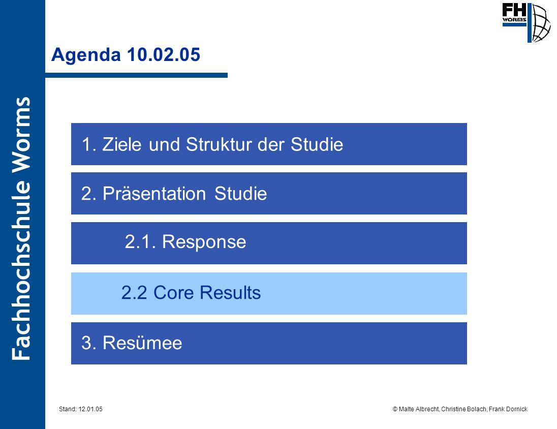 Agenda 10.02.05 1. Ziele und Struktur der Studie. 2. Präsentation Studie. 2.1. Response. 2.2 Core Results.