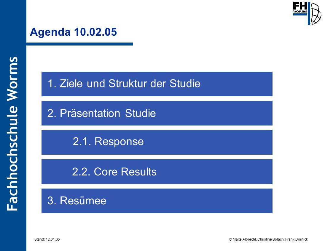 Agenda 10.02.05 1. Ziele und Struktur der Studie. 2. Präsentation Studie. 2.1. Response. 2.2. Core Results.