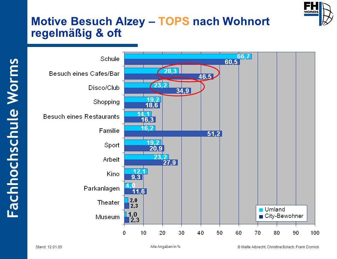 Motive Besuch Alzey – TOPS nach Wohnort regelmäßig & oft