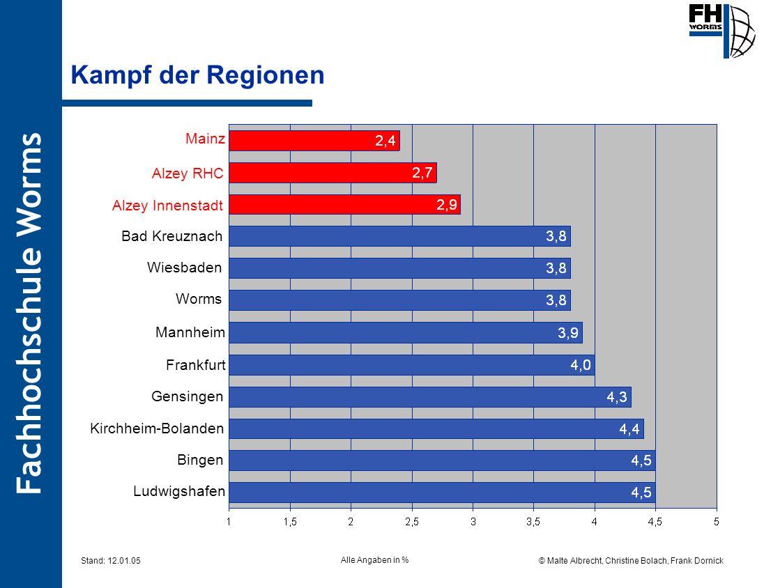 Kampf der Regionen Mainz Alzey RHC Alzey Innenstadt Bad Kreuznach