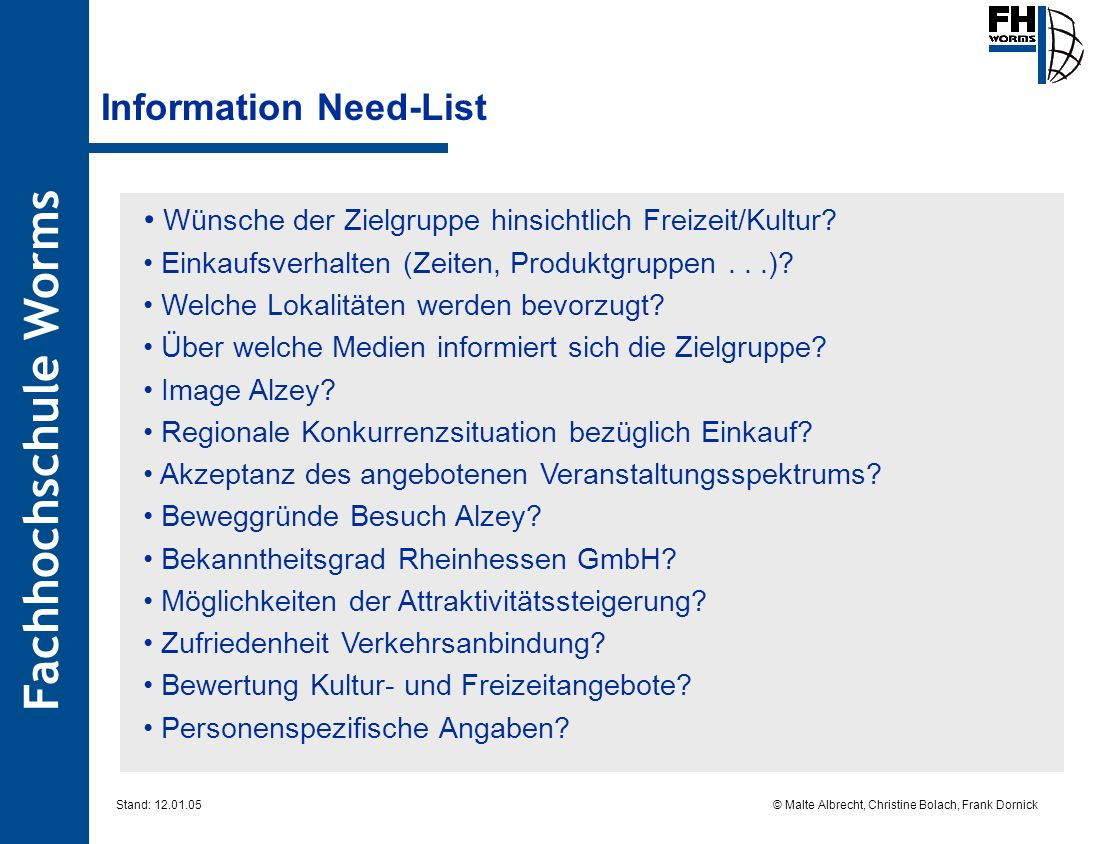 Information Need-List