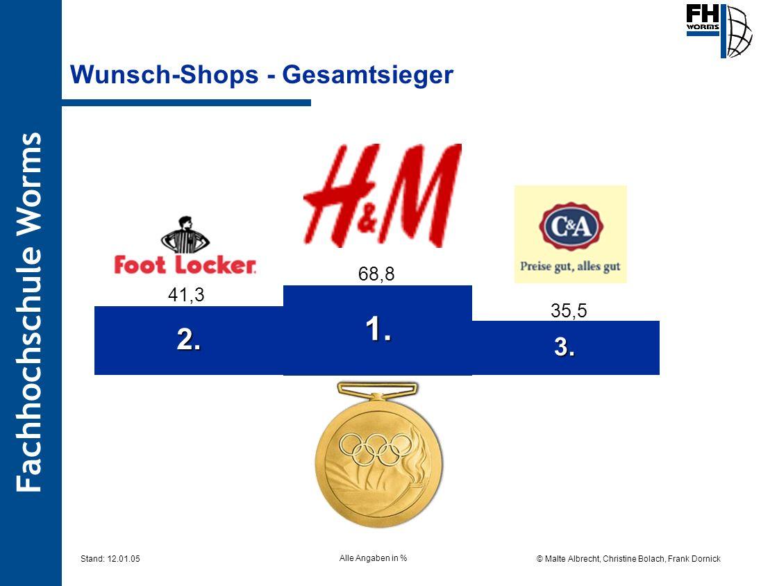 Wunsch-Shops - Gesamtsieger