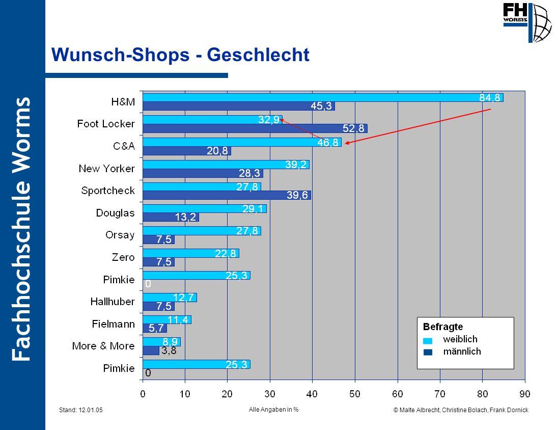 Wunsch-Shops - Geschlecht