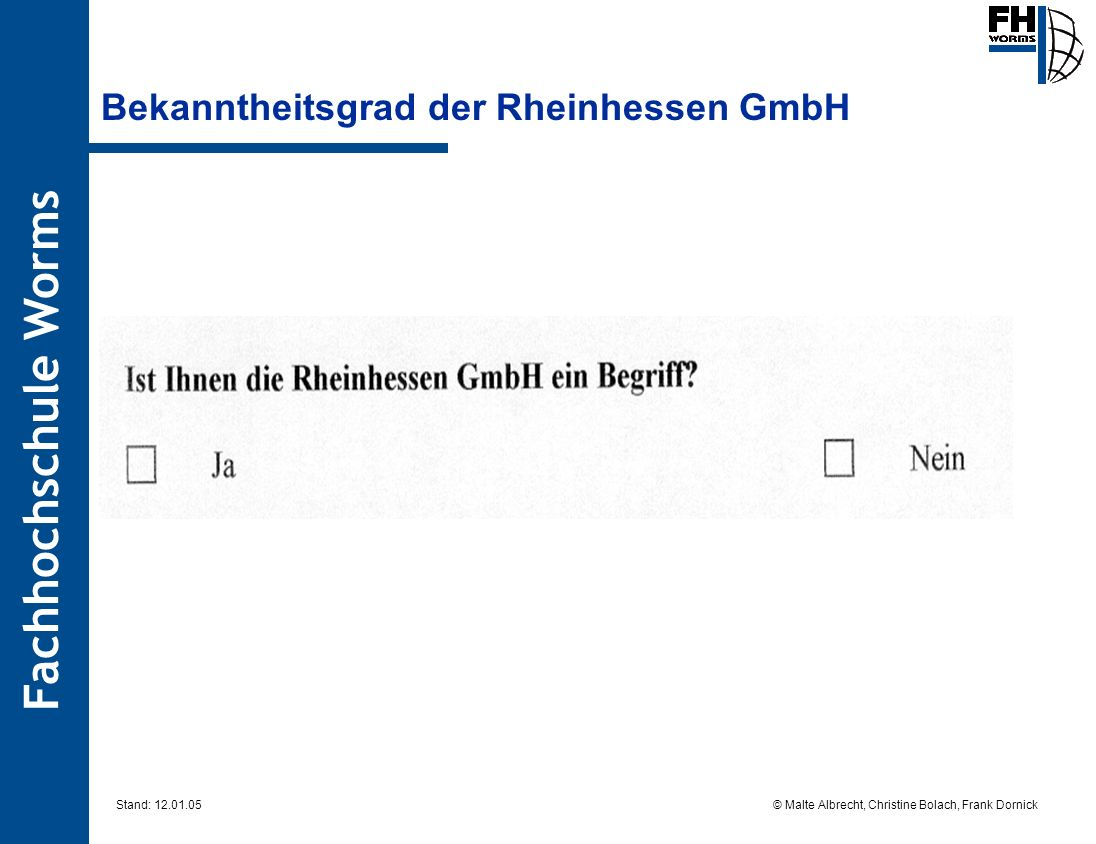 Bekanntheitsgrad der Rheinhessen GmbH
