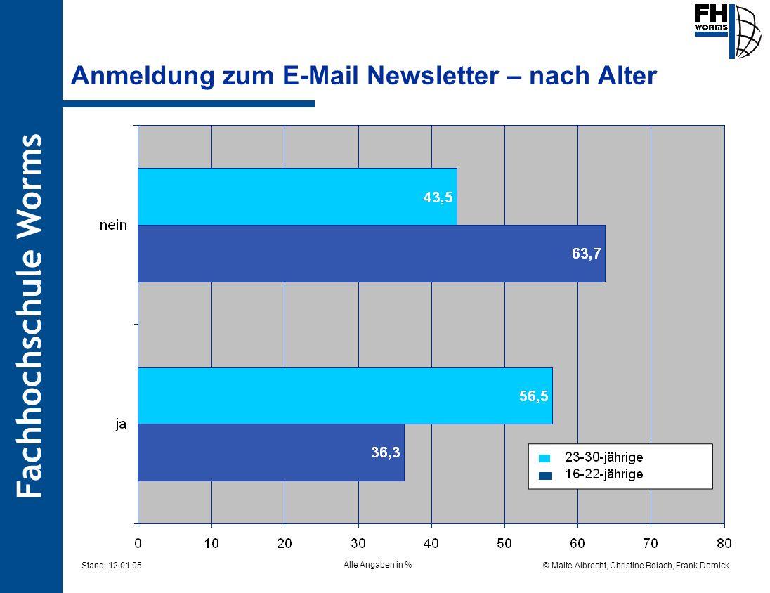 Anmeldung zum E-Mail Newsletter – nach Alter
