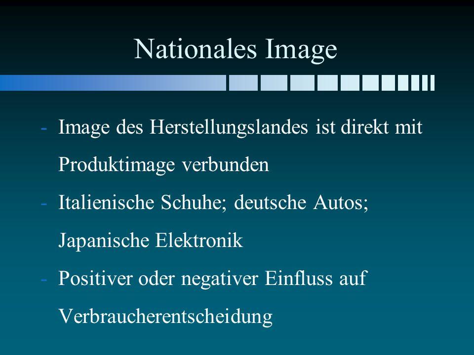 Nationales Image Image des Herstellungslandes ist direkt mit Produktimage verbunden. Italienische Schuhe; deutsche Autos; Japanische Elektronik.