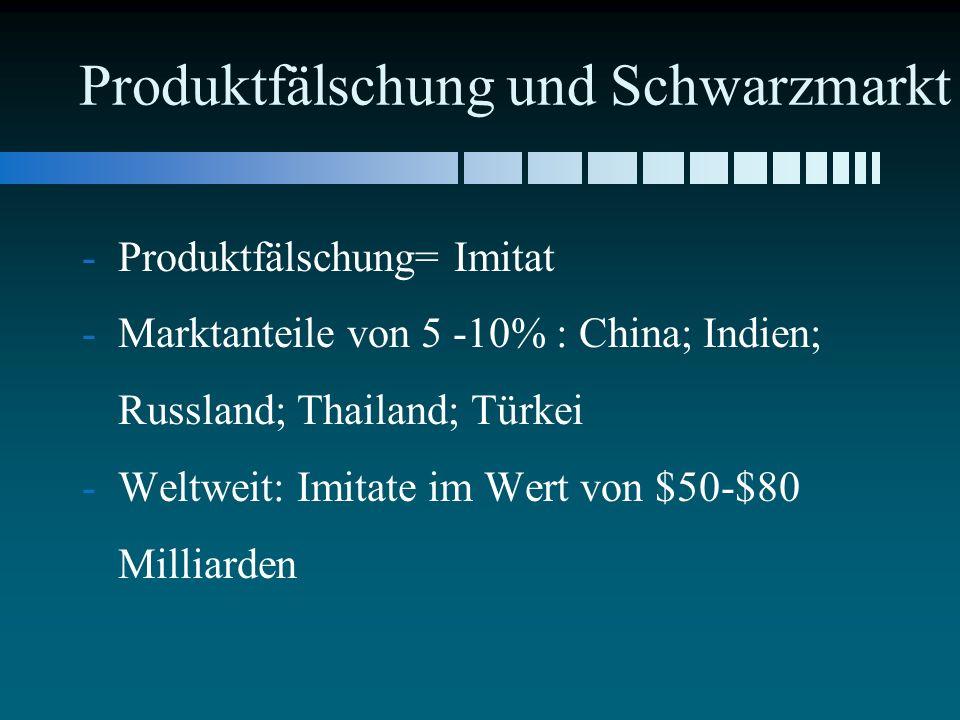Produktfälschung und Schwarzmarkt