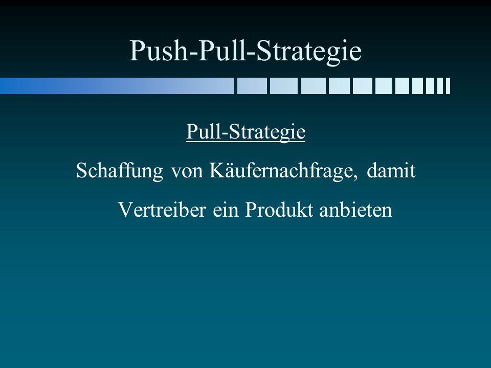 Push-Pull-Strategie Pull-Strategie Schaffung von Käufernachfrage, damit Vertreiber ein Produkt anbieten