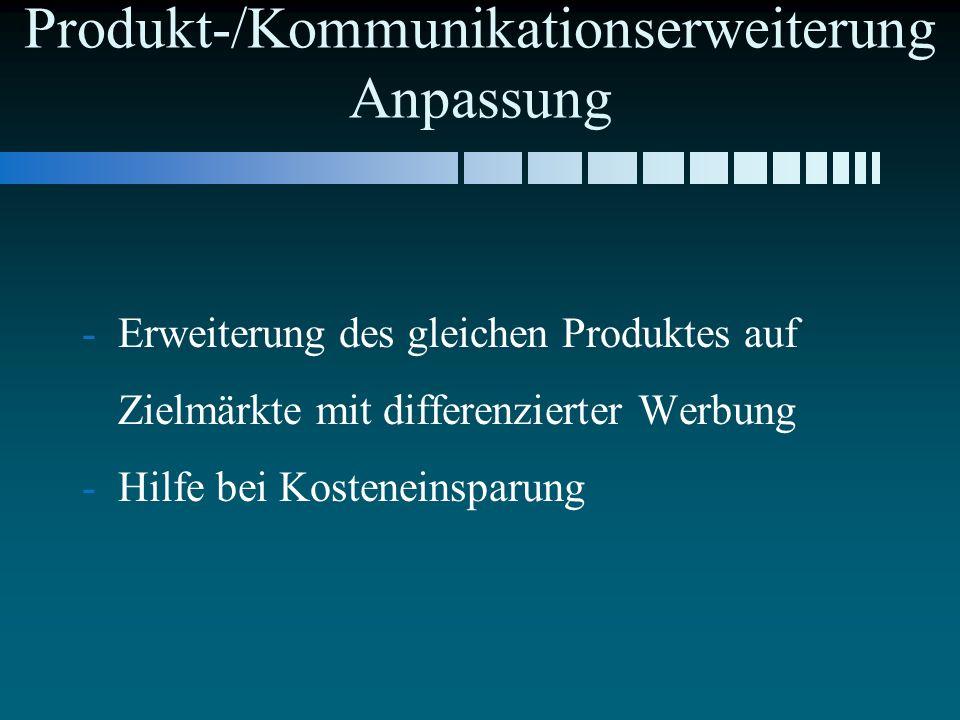 Produkt-/Kommunikationserweiterung Anpassung