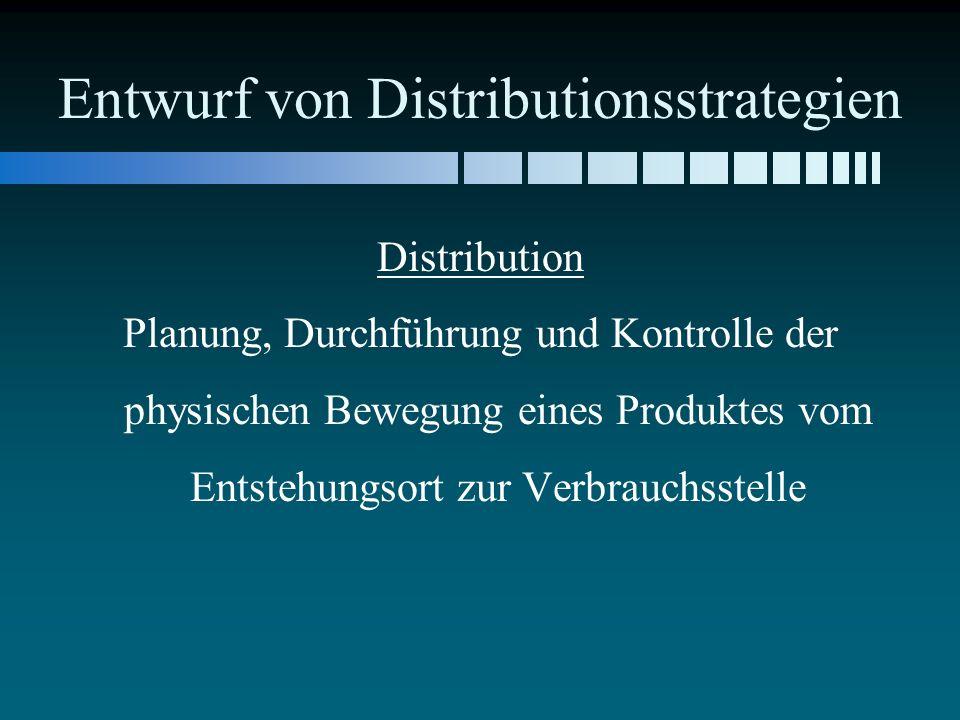 Entwurf von Distributionsstrategien