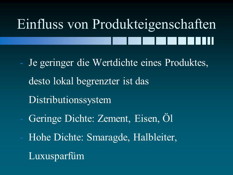 Einfluss von Produkteigenschaften