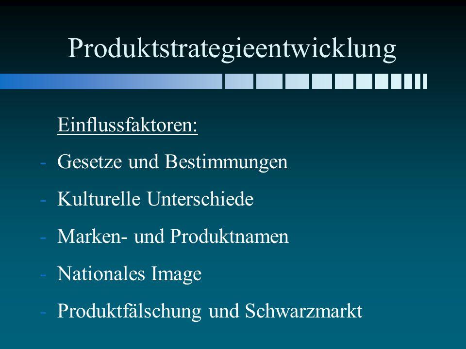 Produktstrategieentwicklung