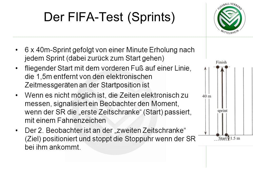 Der FIFA-Test (Sprints)