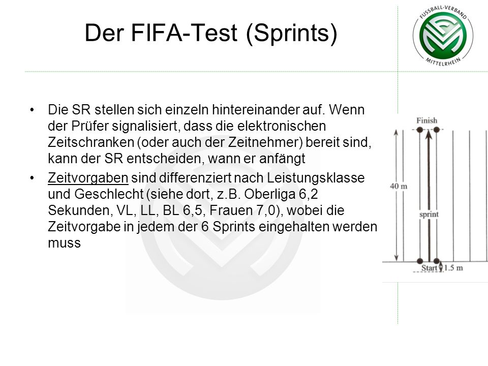 Der FIFA-Test (Sprints)