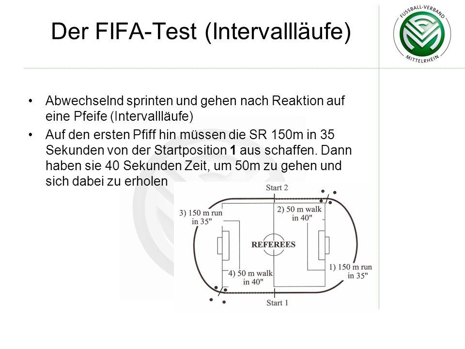 Der FIFA-Test (Intervallläufe)