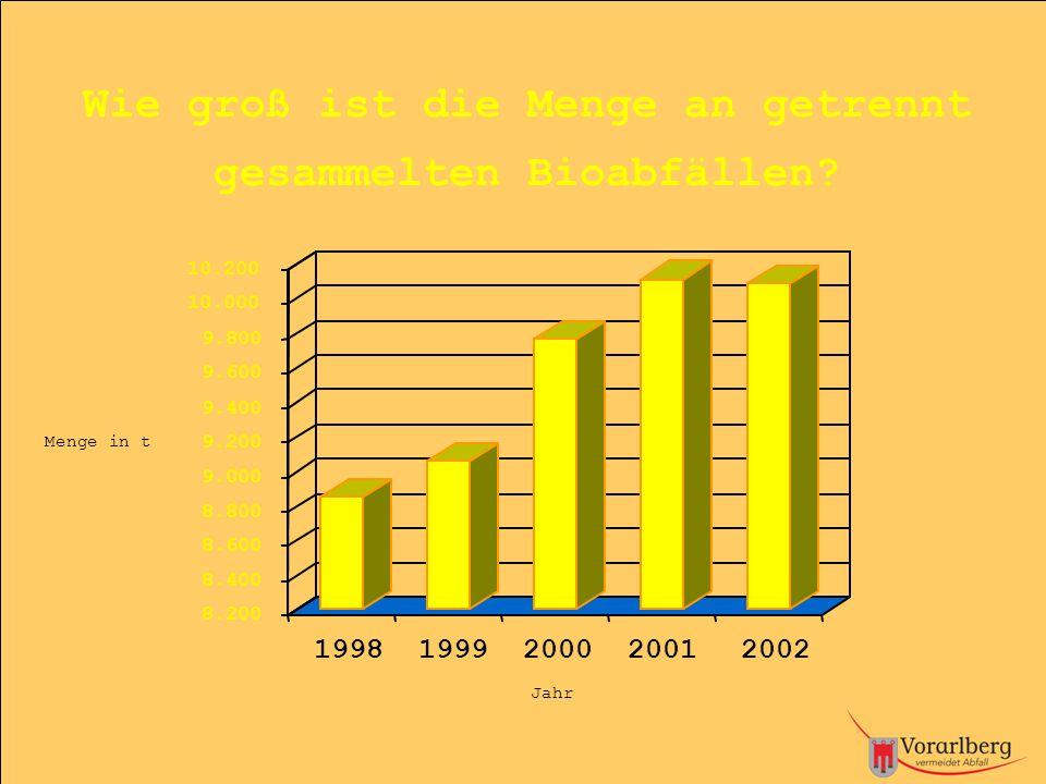 Wie groß ist die Menge an getrennt gesammelten Bioabfällen