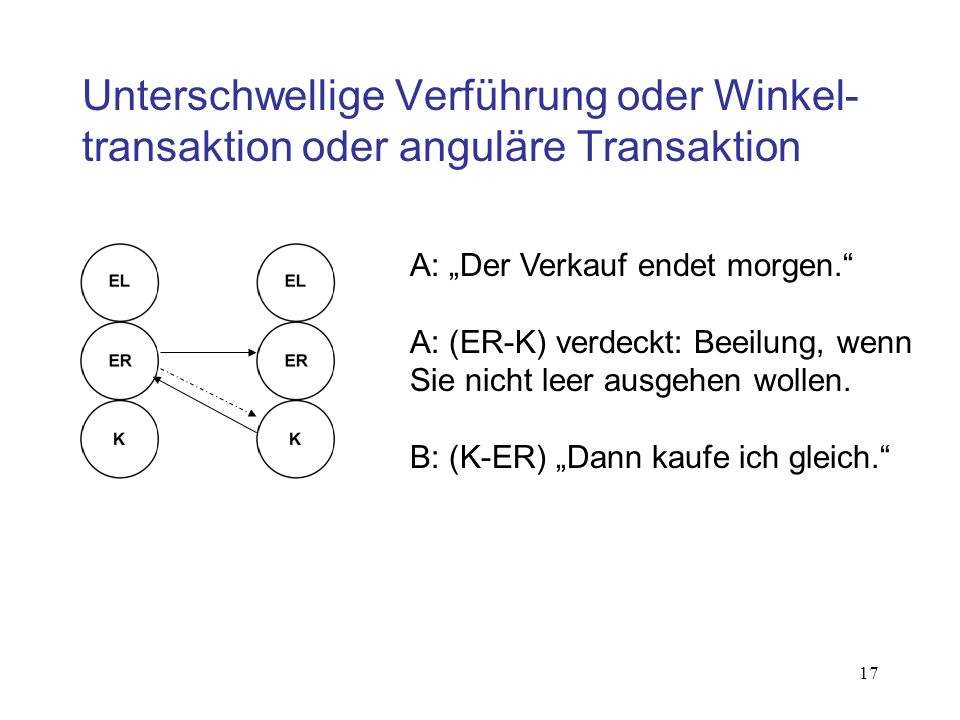 Unterschwellige Verführung oder Winkel-transaktion oder anguläre Transaktion