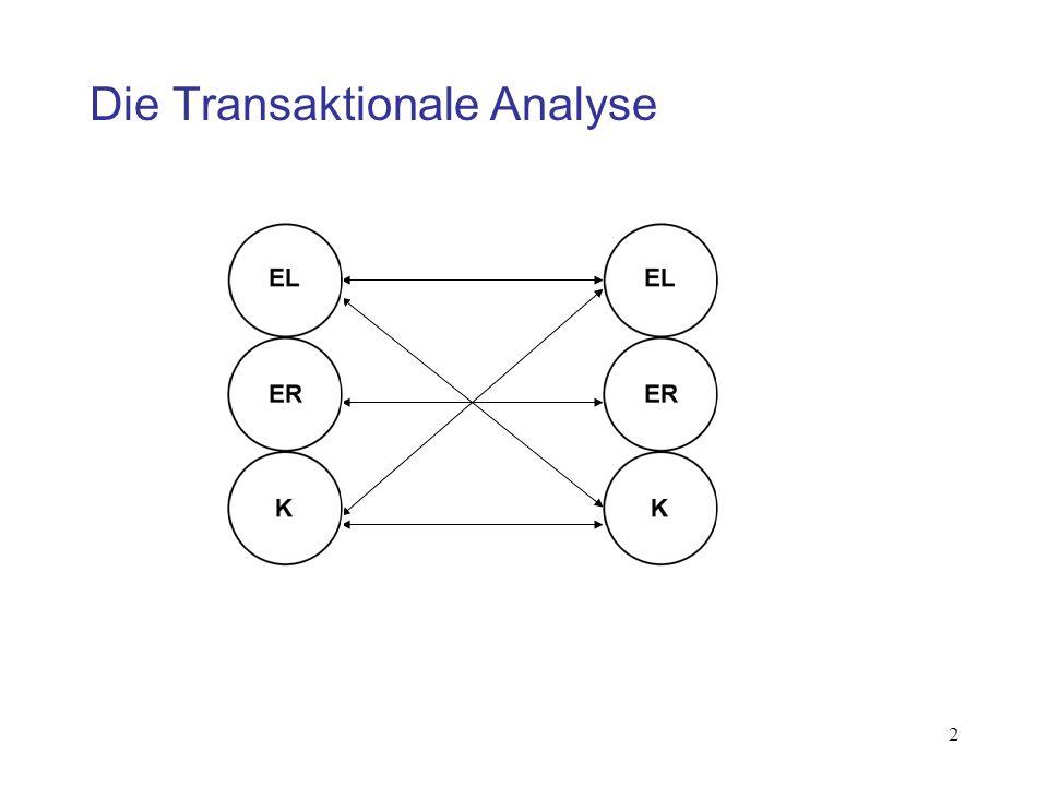 Die Transaktionale Analyse