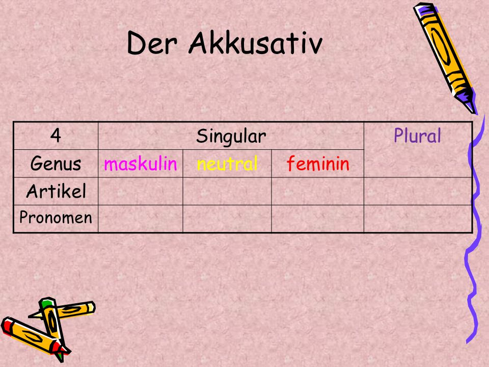 Der Akkusativ Plural Singular 4 feminin neutral maskulin Genus Artikel