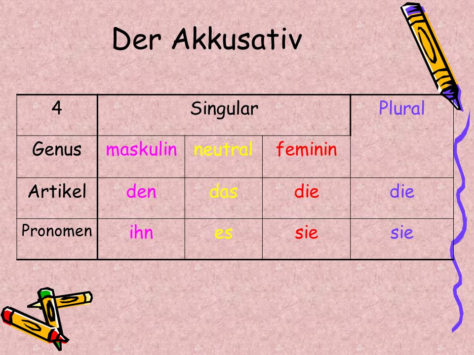 Der Akkusativ Plural Singular 4 feminin neutral maskulin Genus die das