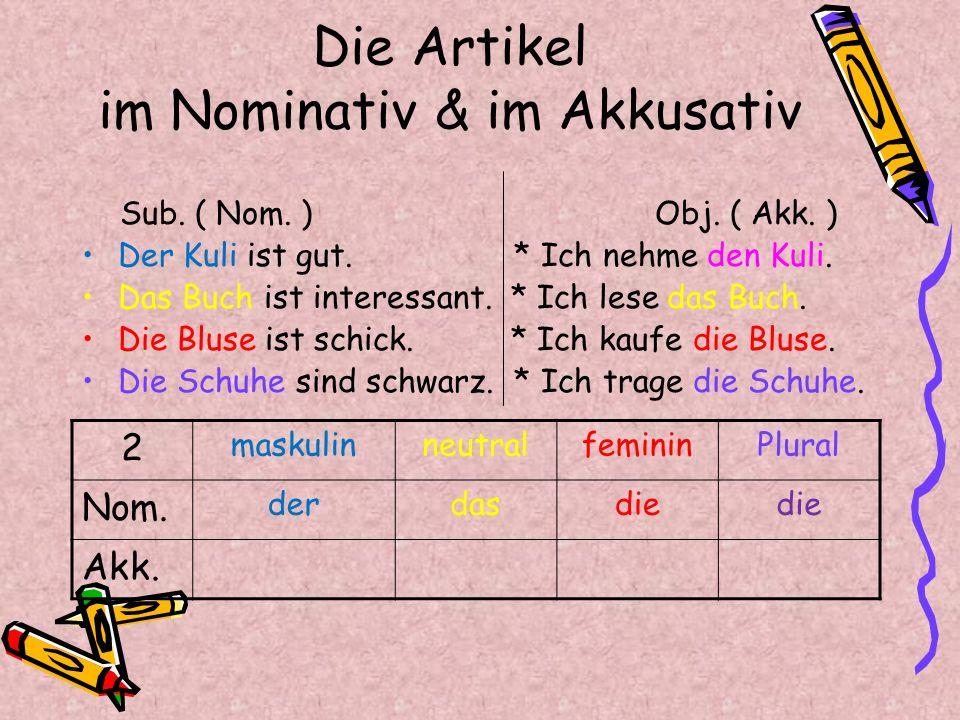 Die Artikel im Nominativ & im Akkusativ