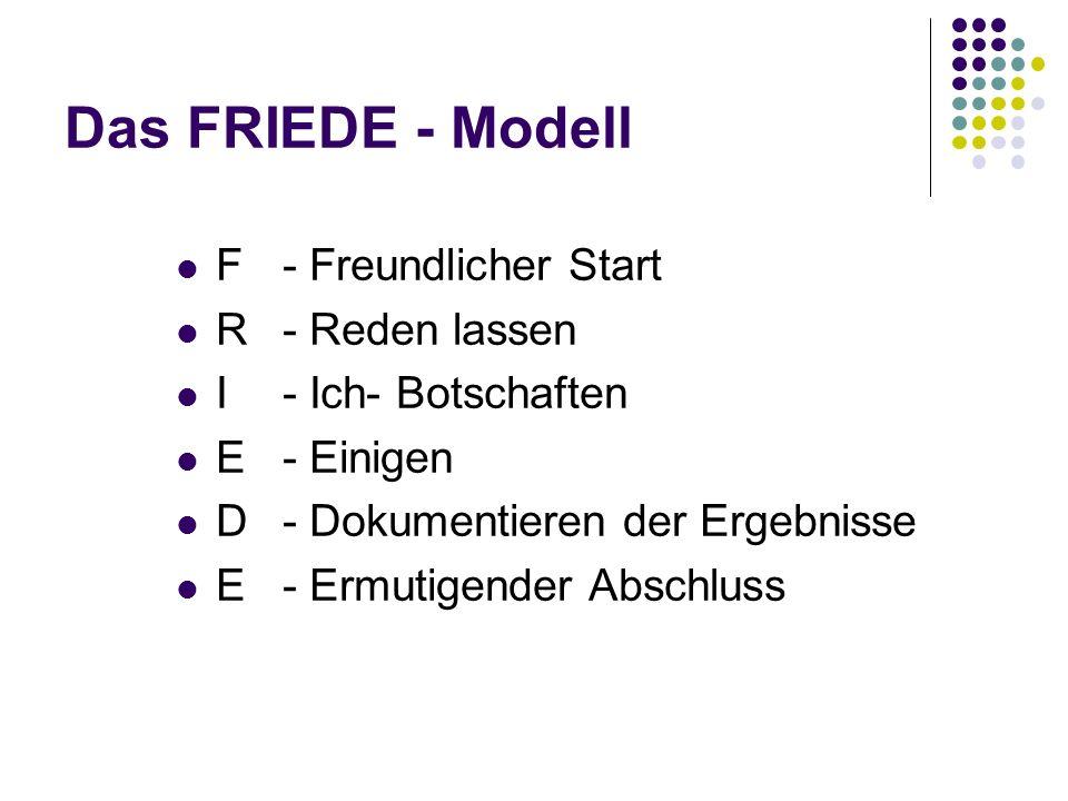 Das FRIEDE - Modell F - Freundlicher Start R - Reden lassen