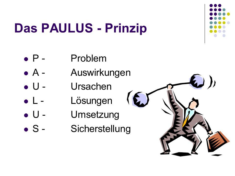 Das PAULUS - Prinzip P - Problem A - Auswirkungen U - Ursachen