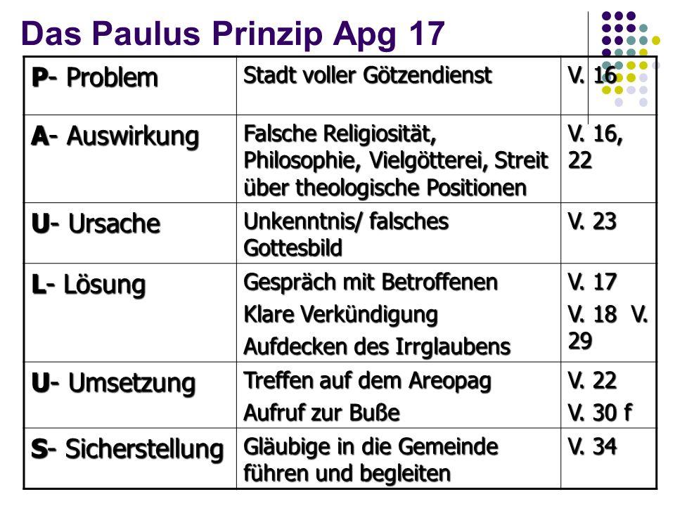 Das Paulus Prinzip Apg 17 P- Problem A- Auswirkung U- Ursache