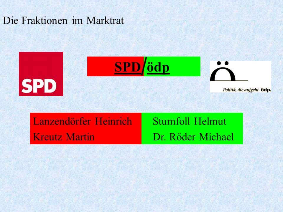Die Fraktionen im Marktrat