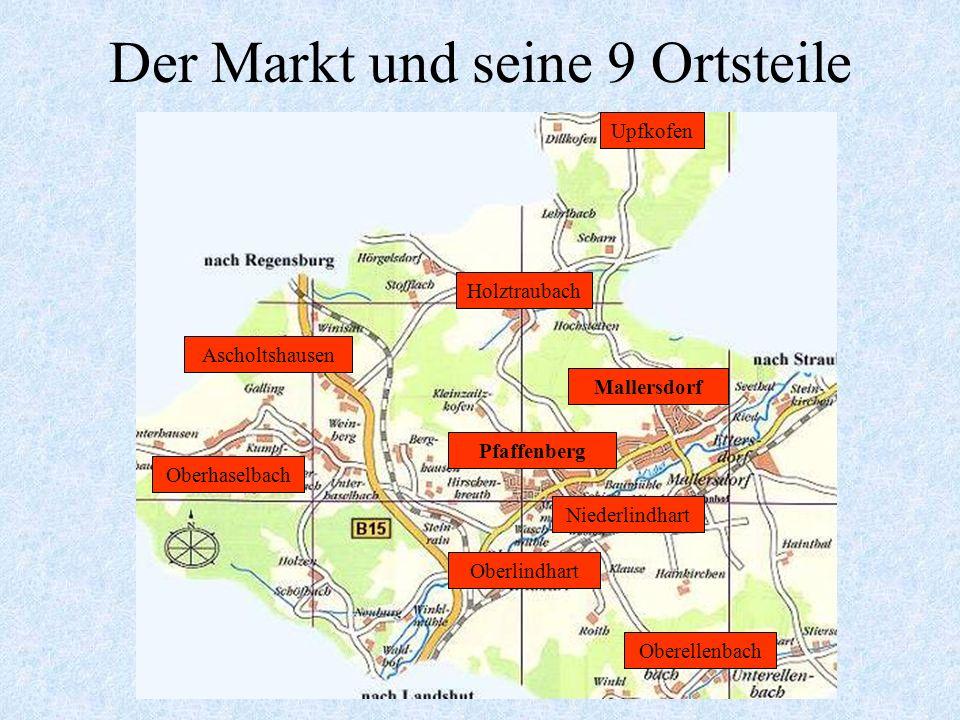 Der Markt und seine 9 Ortsteile