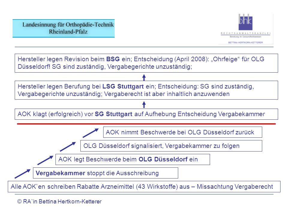 AOK nimmt Beschwerde bei OLG Düsseldorf zurück