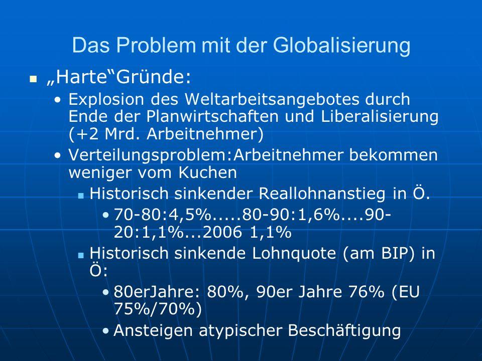 Das Problem mit der Globalisierung