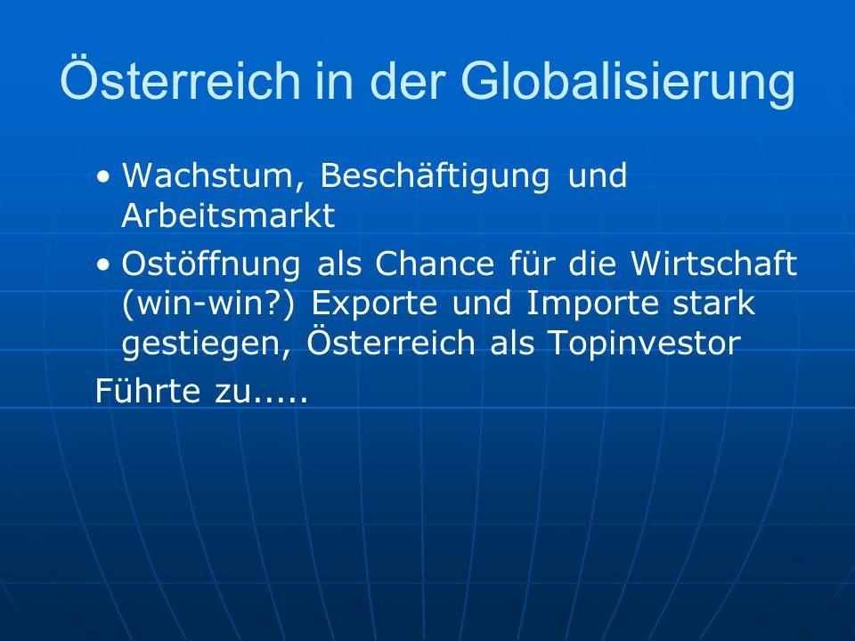 Österreich in der Globalisierung