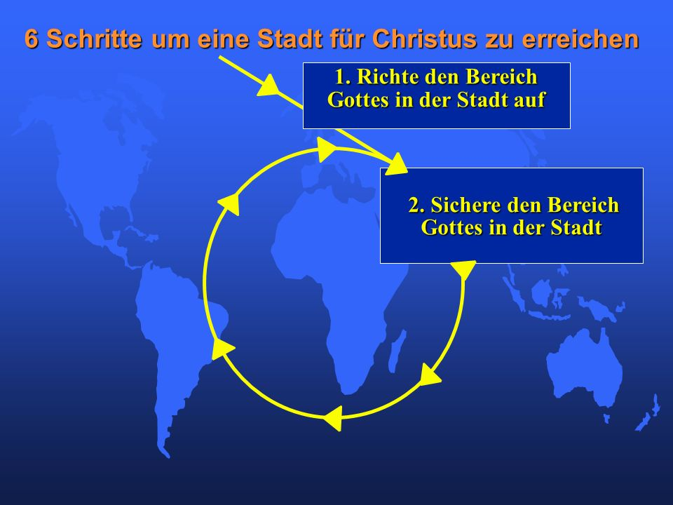 6 Schritte um eine Stadt für Christus zu erreichen