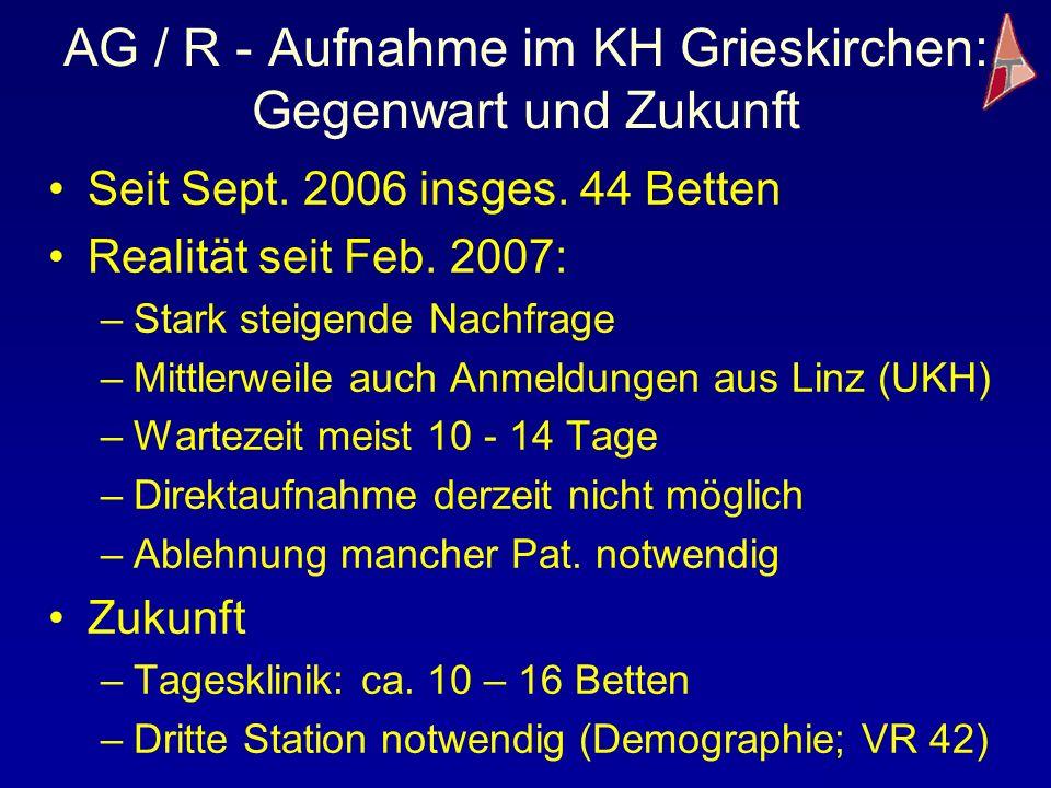 AG / R - Aufnahme im KH Grieskirchen: Gegenwart und Zukunft