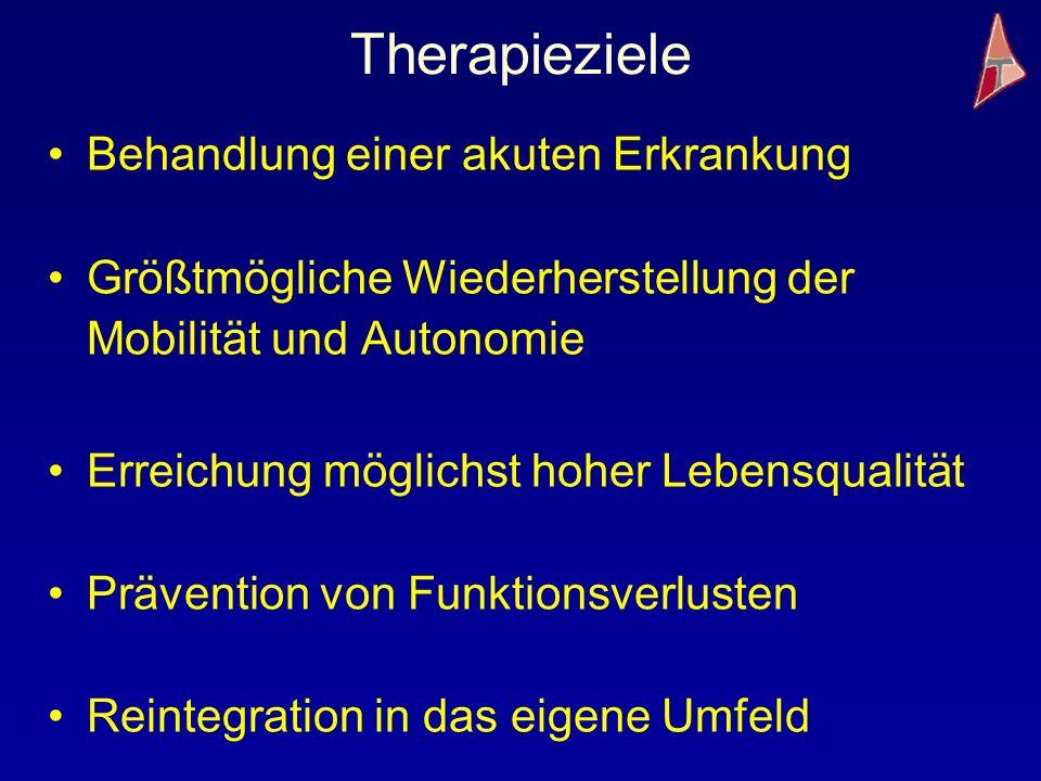 Therapieziele Behandlung einer akuten Erkrankung