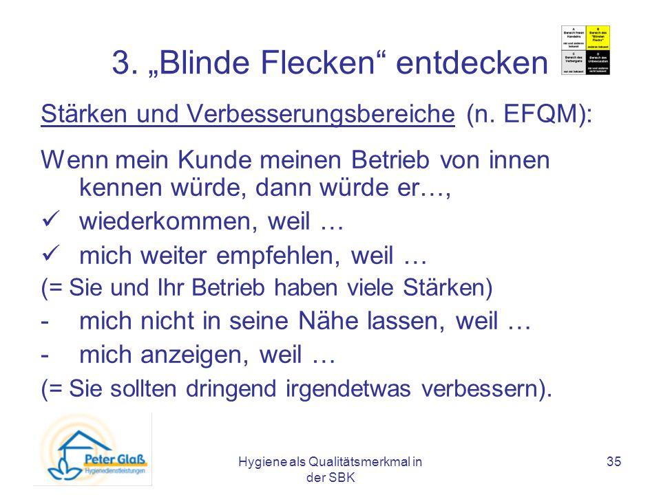 """3. """"Blinde Flecken entdecken"""
