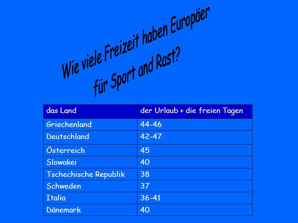 Wie viele Freizeit haben Europäer