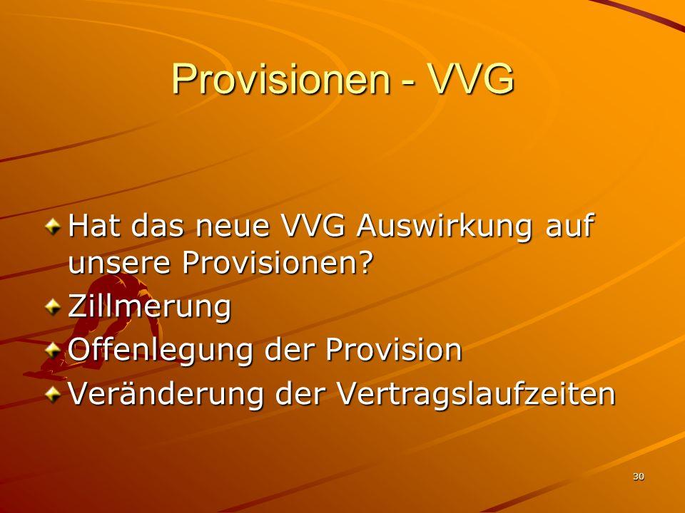Provisionen - VVG Hat das neue VVG Auswirkung auf unsere Provisionen