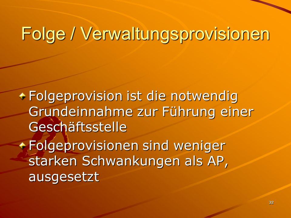 Folge / Verwaltungsprovisionen