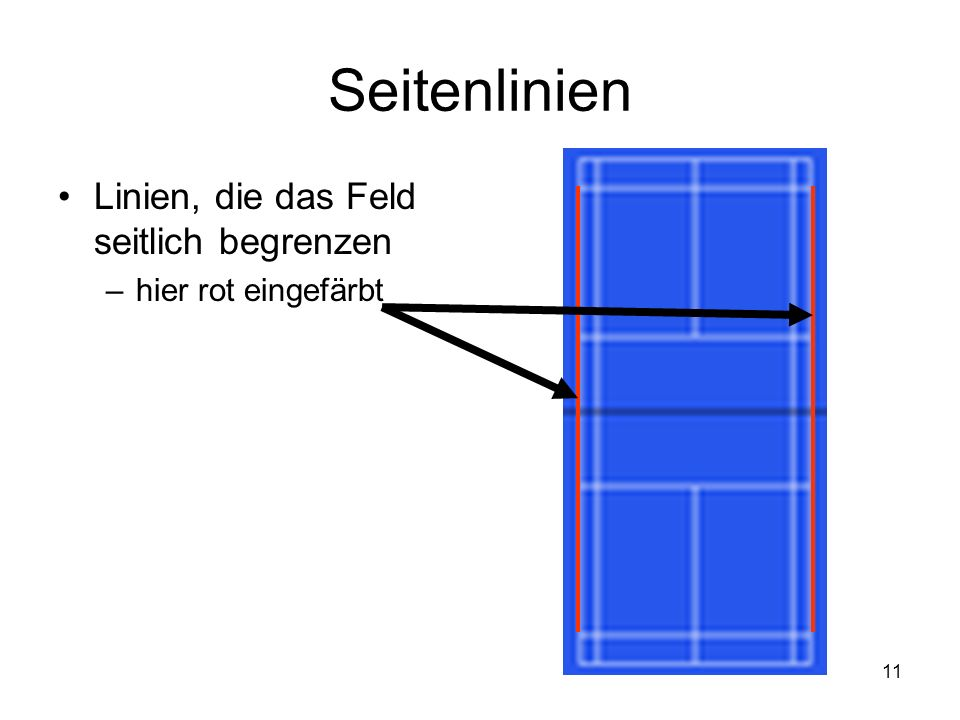 Seitenlinien Linien, die das Feld seitlich begrenzen