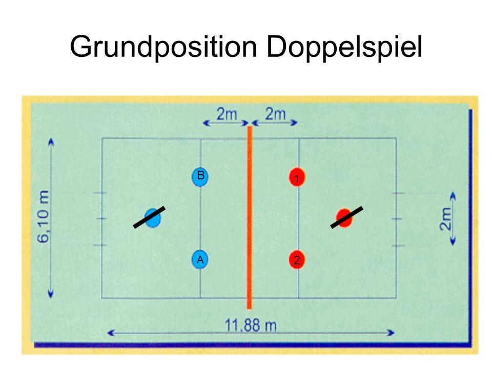 Grundposition Doppelspiel