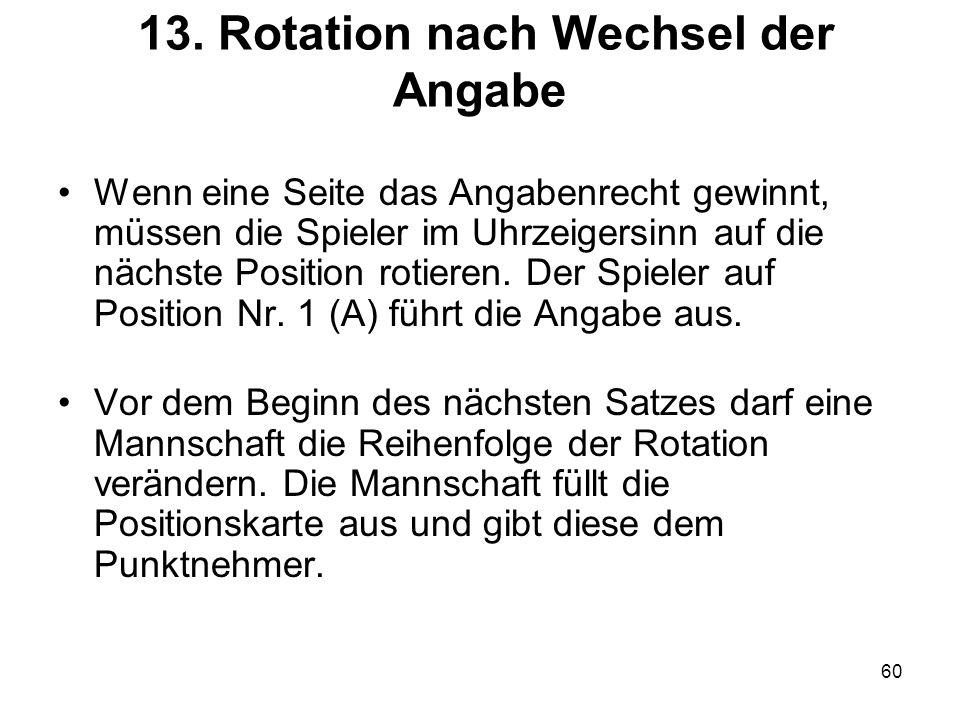13. Rotation nach Wechsel der Angabe