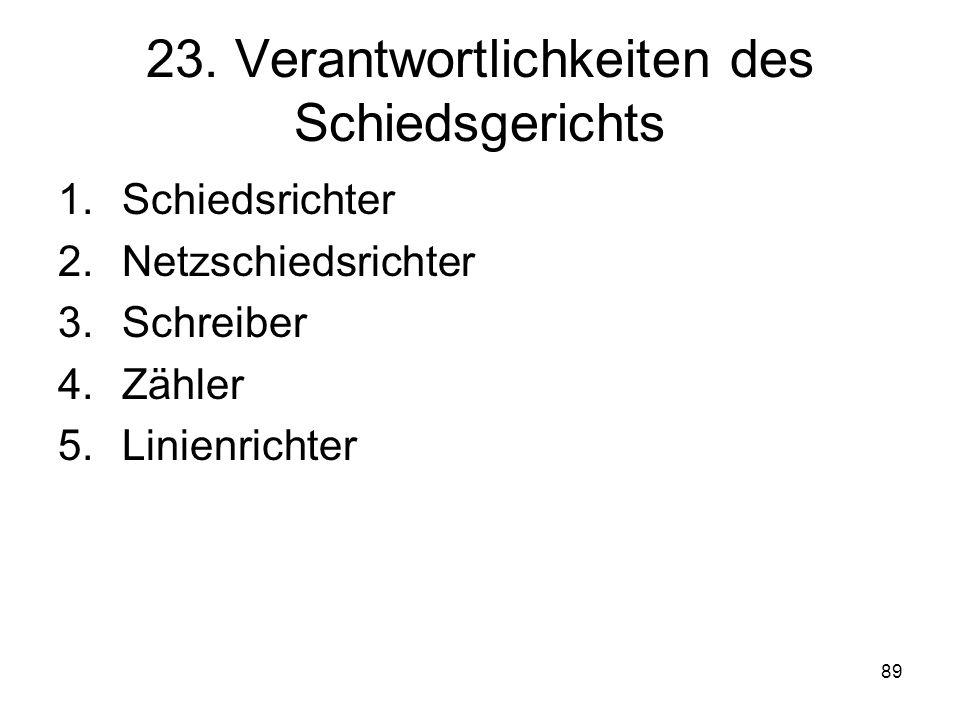 23. Verantwortlichkeiten des Schiedsgerichts