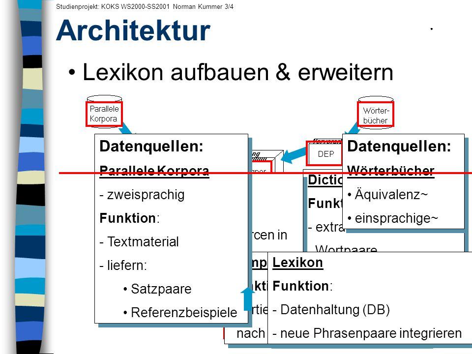 Architektur Lexikon aufbauen & erweitern . . . . . . . . . . . . . . .