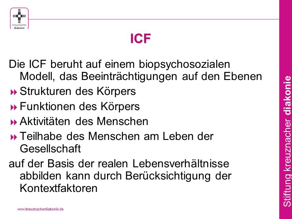 ICF Die ICF beruht auf einem biopsychosozialen Modell, das Beeinträchtigungen auf den Ebenen. Strukturen des Körpers.