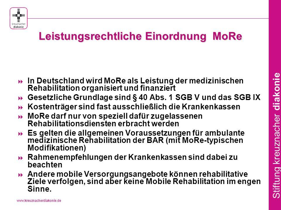 Leistungsrechtliche Einordnung MoRe