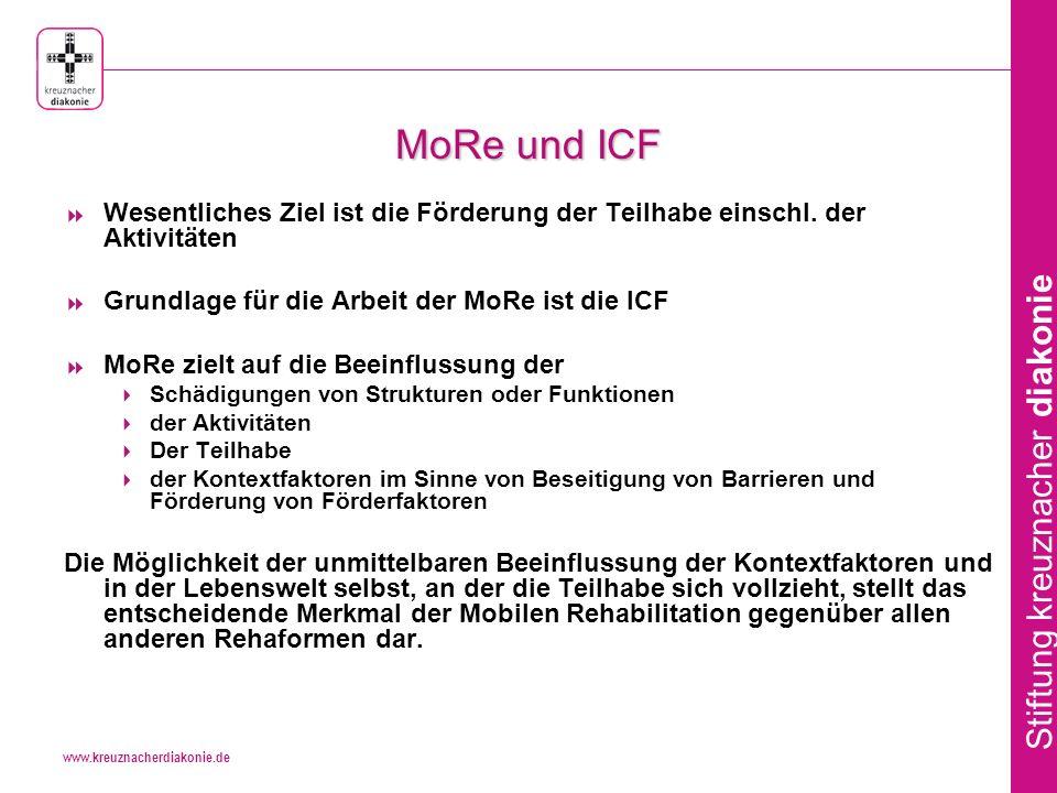 MoRe und ICF Wesentliches Ziel ist die Förderung der Teilhabe einschl. der Aktivitäten. Grundlage für die Arbeit der MoRe ist die ICF.