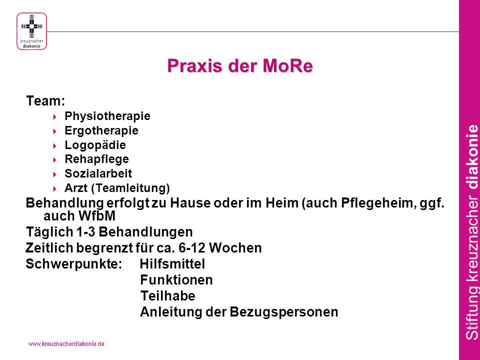 Praxis der MoRe Team: Physiotherapie. Ergotherapie. Logopädie. Rehapflege. Sozialarbeit. Arzt (Teamleitung)