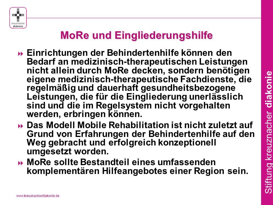 MoRe und Eingliederungshilfe
